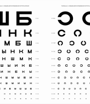 гострота зору